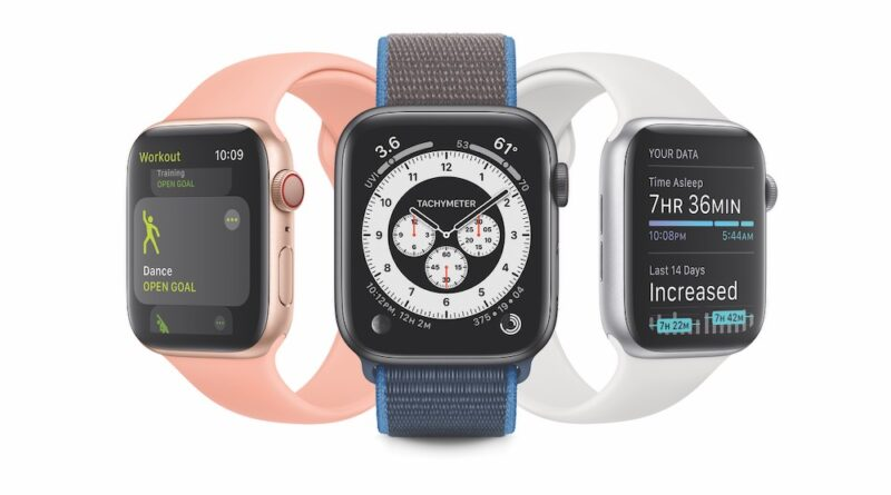 Apple watch will guide you